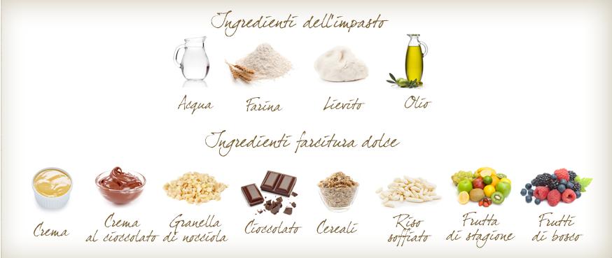 slide_ingredienti_contenuto_pagina_dolci_ITA